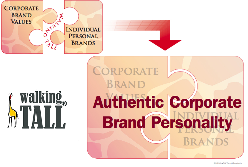 This is the photo on how Walking tall provide services on branding